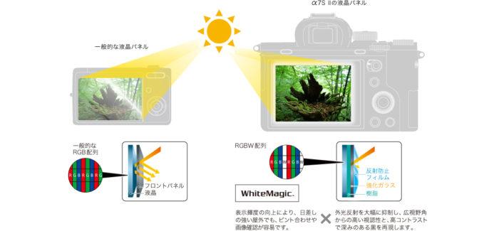 y_a7sm2_whitemagic